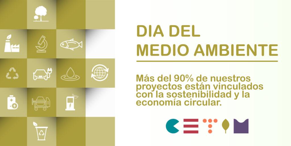dia-medioambiente-2021-CETIM